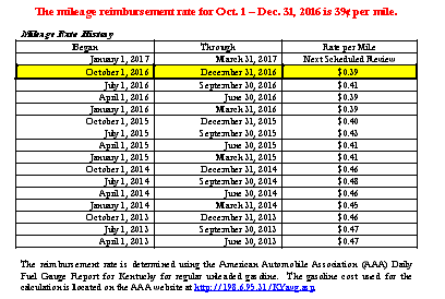 mileage-reimbursement-rate-for-102016